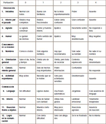 test de intereses holland pdf