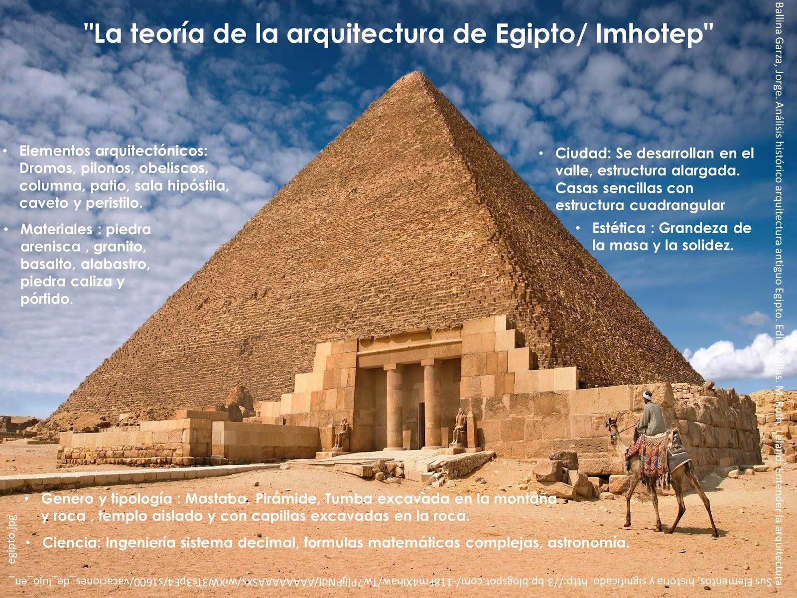 Las teor as de la arquitectura en el tiempo 2013 1 la for Arquitectura de egipto
