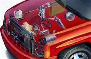 Pada mobil yang memakai bahan bakar untuk sumber tenaga, pasti membuahkan panas. Hal itu normal, yg tidak normal yaitu apabila panas itu jadi terlampau panas hingga bisa menggangu kemampuan mesin (overheating).