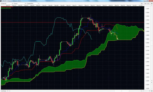 Forex trader24