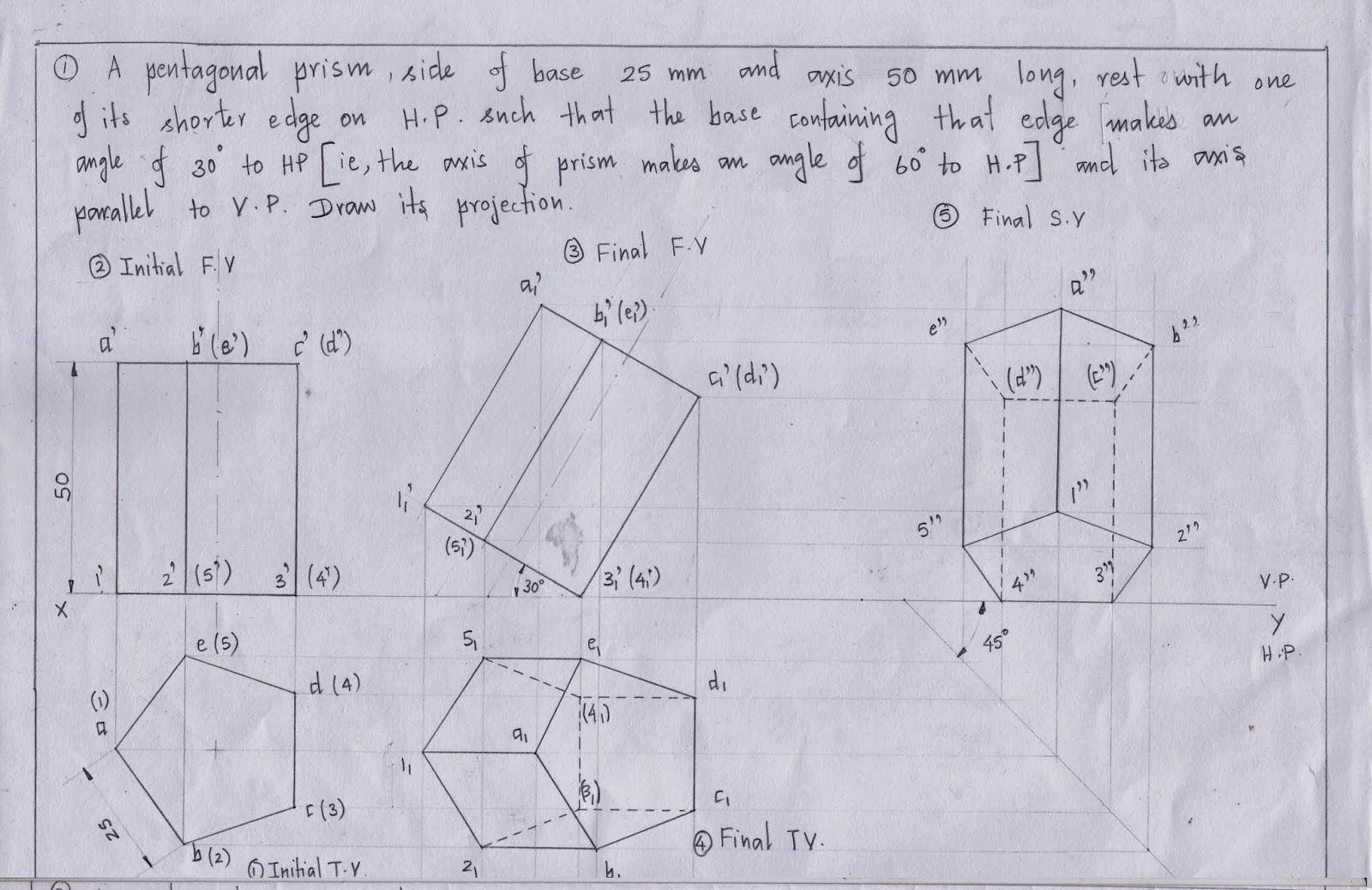 Planes Engineering Schematic Circuit Diagram Symbols Wow Schematics Graphics For Engineers Projection Of Solids Rh Kceengineeringgraphics Blogspot Com Us Pet Recipes