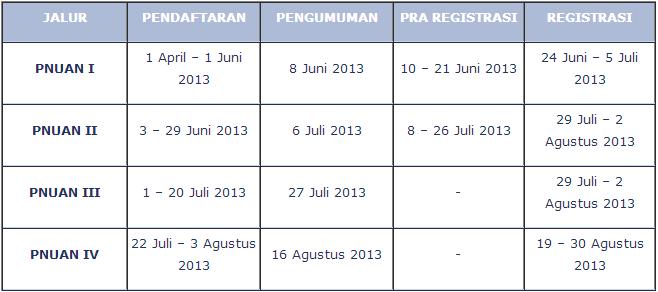Jadwal Penerimaan Mahasiswa Baru UMY Tahun 2013-2014