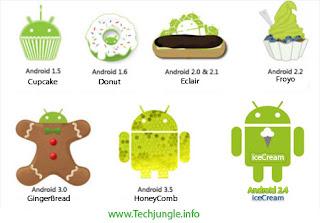 Mengenal Versi-versi Android | Khamardos Blog