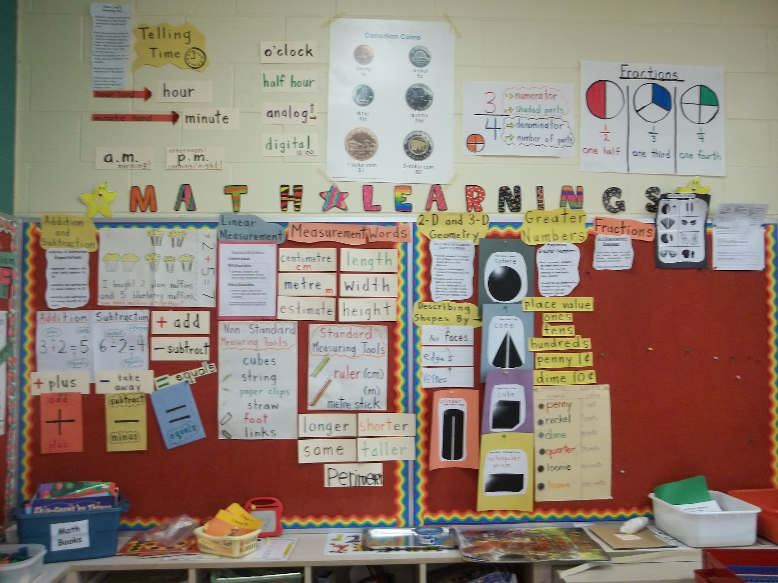 Math Focus Wall http://missgills.blogspot.com/