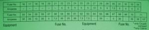 2000 Bmw 528i Wagon Fuse Box Map as well 1999 Bmw 328i Wiring Diagram likewise Fuse Box Bmw R1150gs Instrument Cluster in addition Fuse Box Bmw E46 2005 Diagram in addition Bmw 335d Fuse Box Location. on bmw 325i fuse box layout