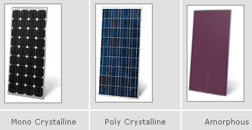 Which Type of Solar Panel Is for You?