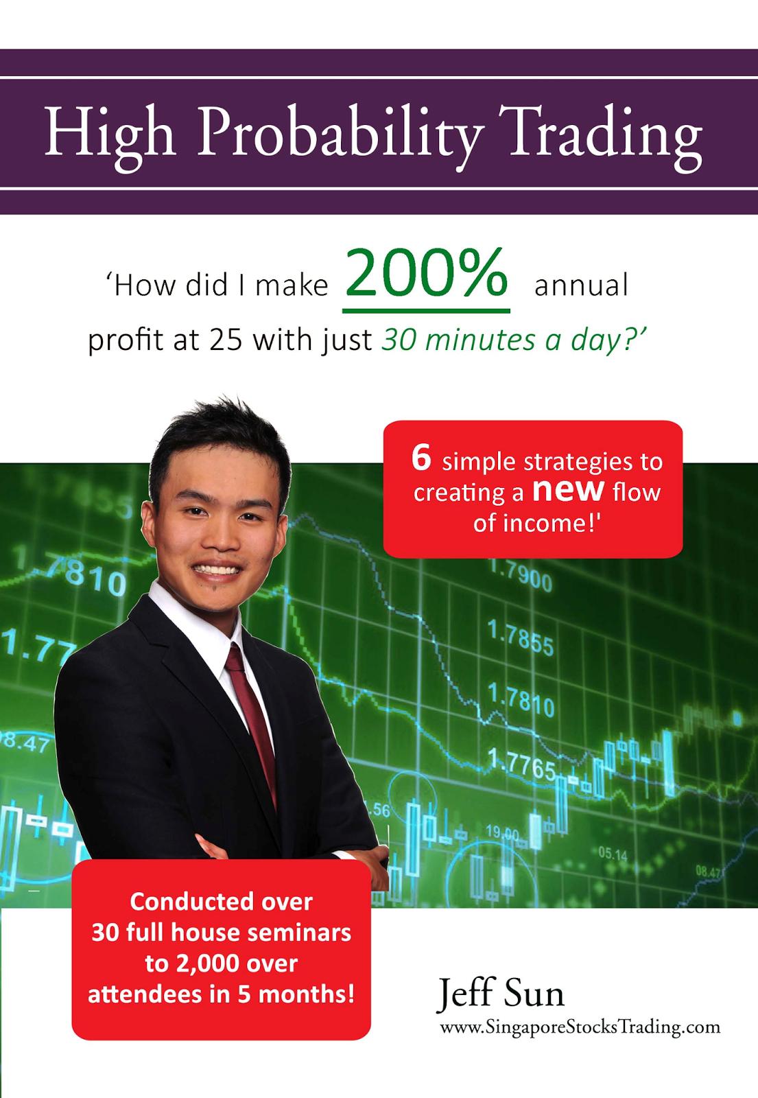 Jeff Sun High Probability Trading