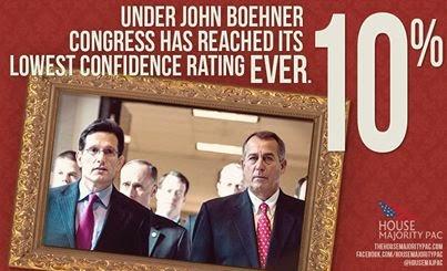 Congress Confidence