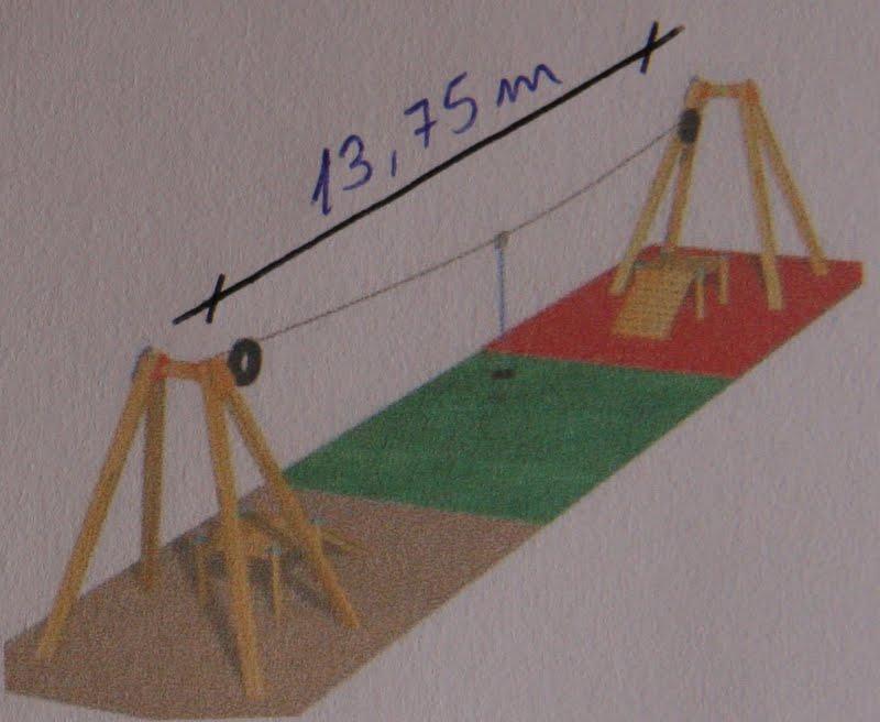 Proyecto Matemáticas: La velocidad en una tirolina