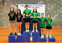 Podio infantil dobles femeninos 2013