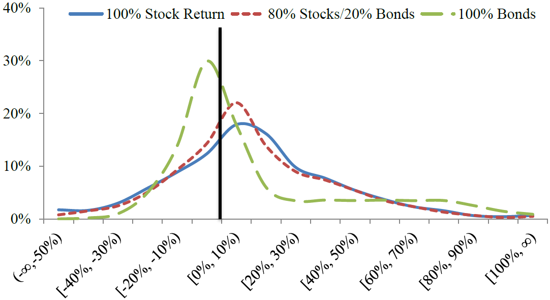morgan stanley structured products pdf