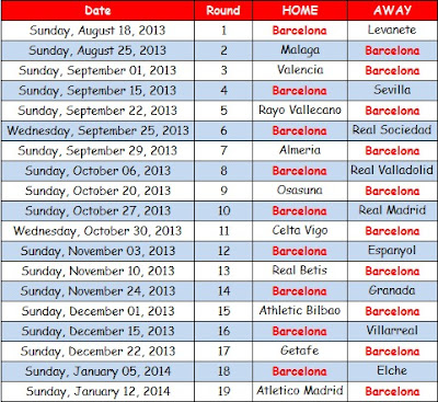 Barça's schedule for the 2013/2014 La Liga season. (Home & Away)