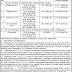 Jobs in Director of Land Records & Surveys Etc, Assam