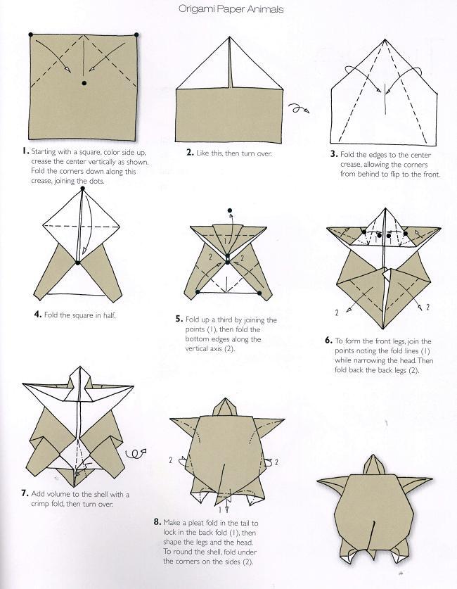 Sumber: http://id.wikipedia.org/wiki/Origami