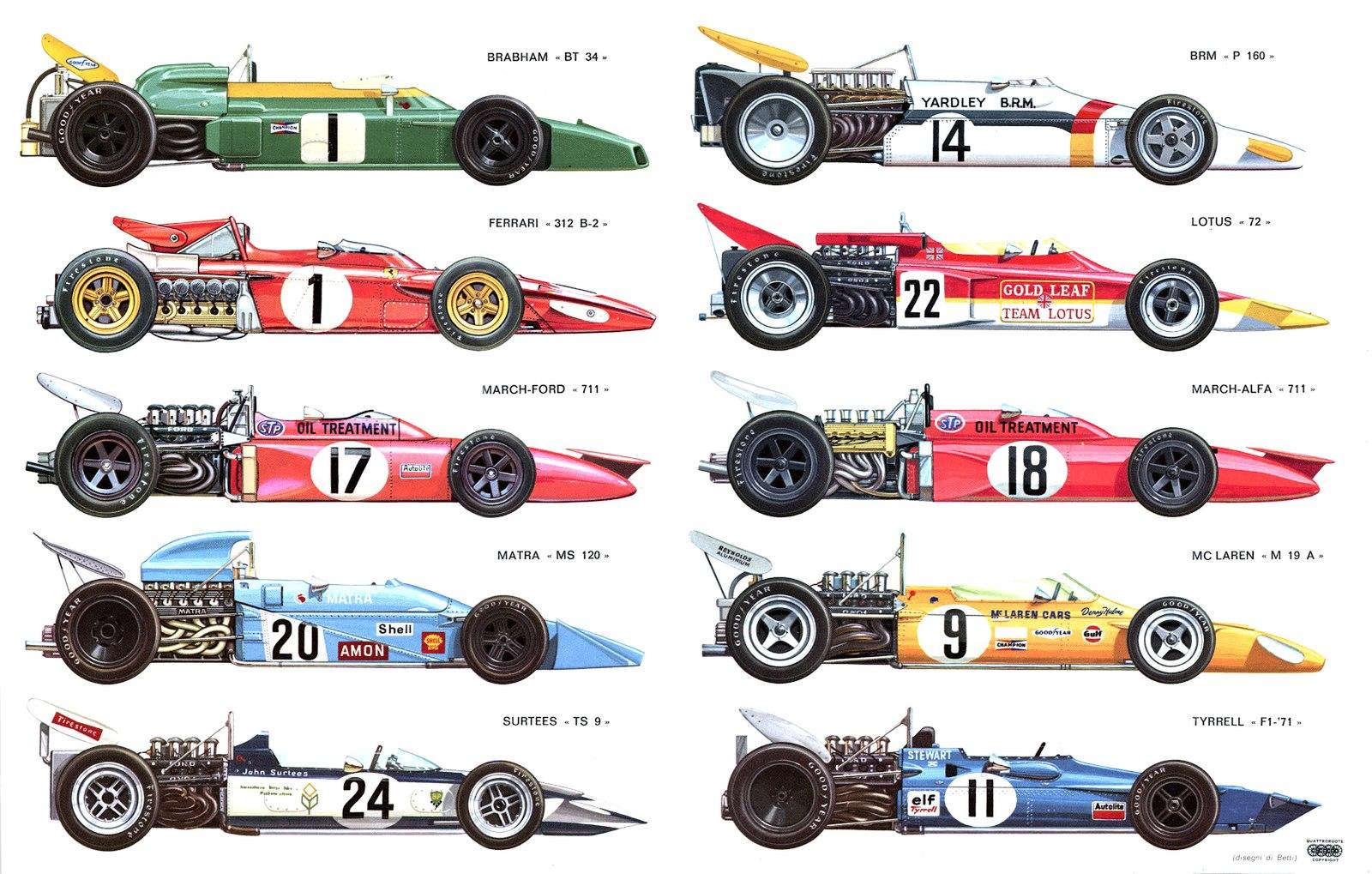 100 Cavalli Correva L Anno 1971