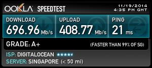 SSH Gratis 20 Desember 2014 Singapura