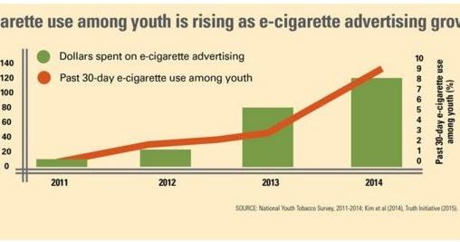 e cigarettes 21st century