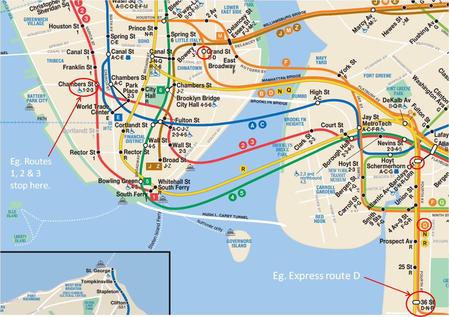 there are also express routes which mean they only stop on white dot stations like orange route d in the map below