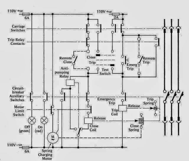 TYPICAL CIRCUITBREAKER CONTROL CIRCUIT Electrical Engineering Pics