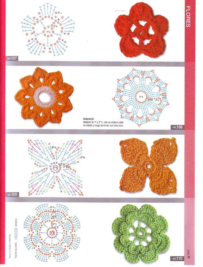 Patrone de flores a crochet - Imagui