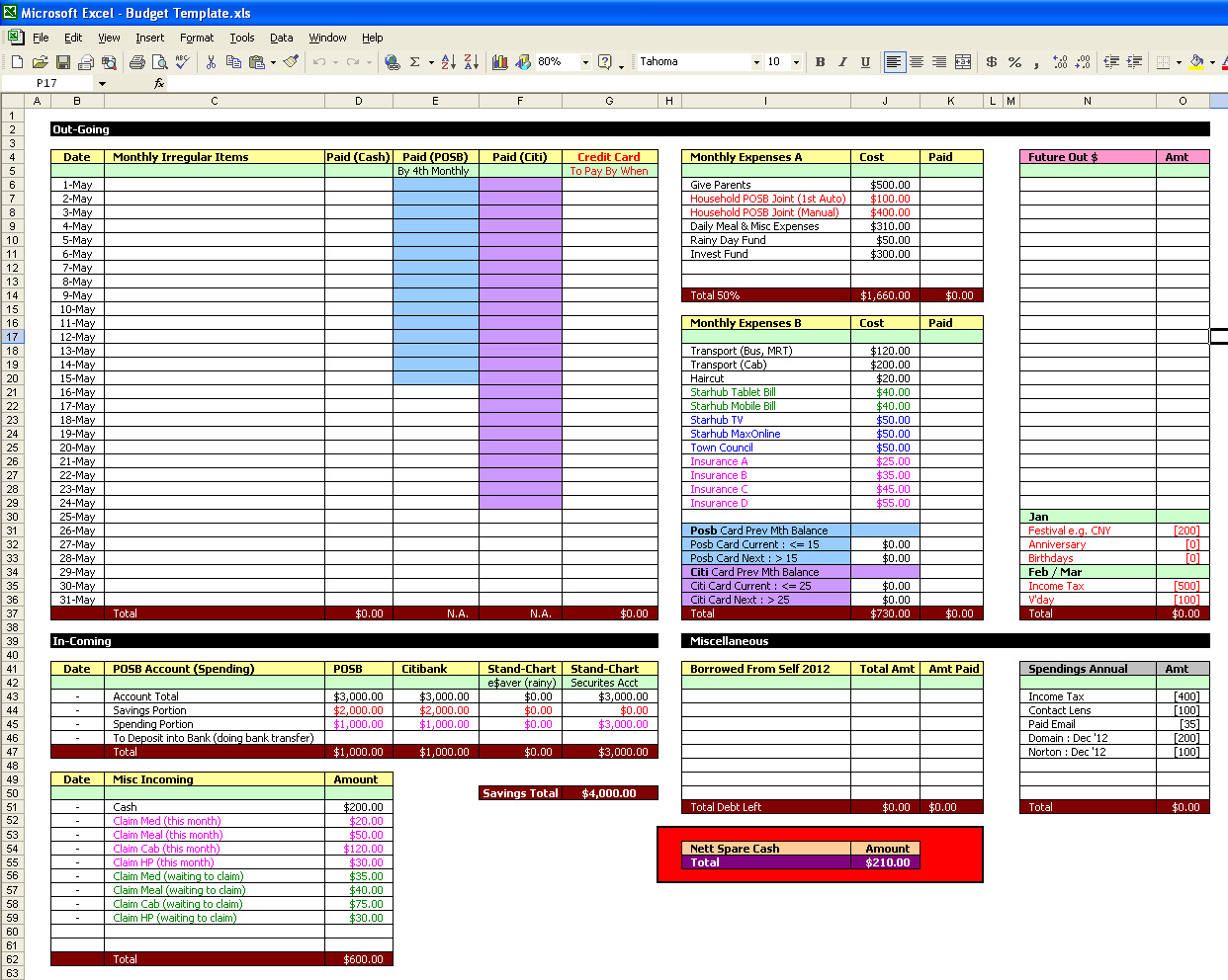 You need a budget turtle investor more than just for I need a spreadsheet template