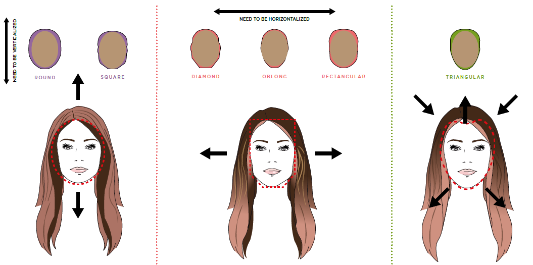 cultures blog: Contour Obsessed — Part 4: Using Hair Color to ...