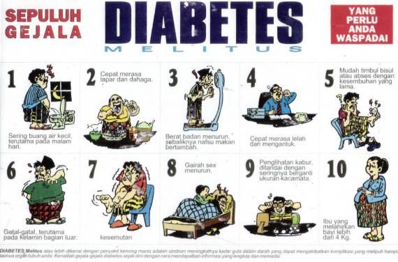 Ciri ciri penyakit diabetes yang utama