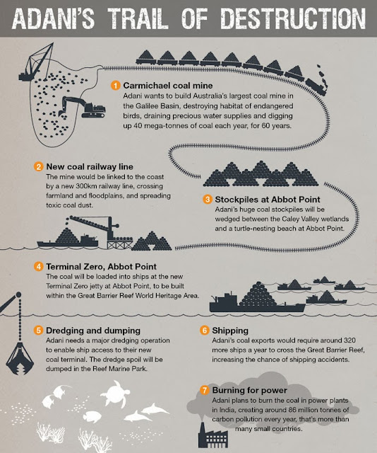 20140131-Greenpeace-007+GBR+Infographic+