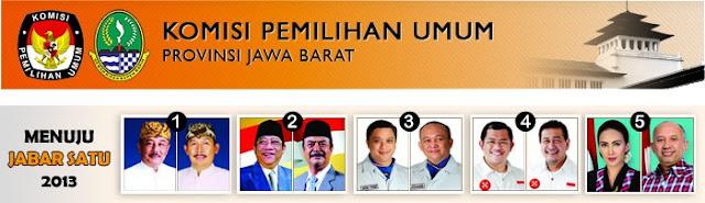 Hasil Pilkada JABAR 2013