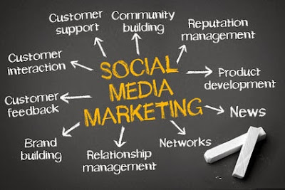 how to use social media  for marketing purposes