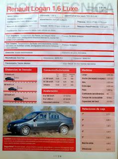 ficha tecnica, motor, consumo, potencia, precio, Renault Logan Luxe 1.6