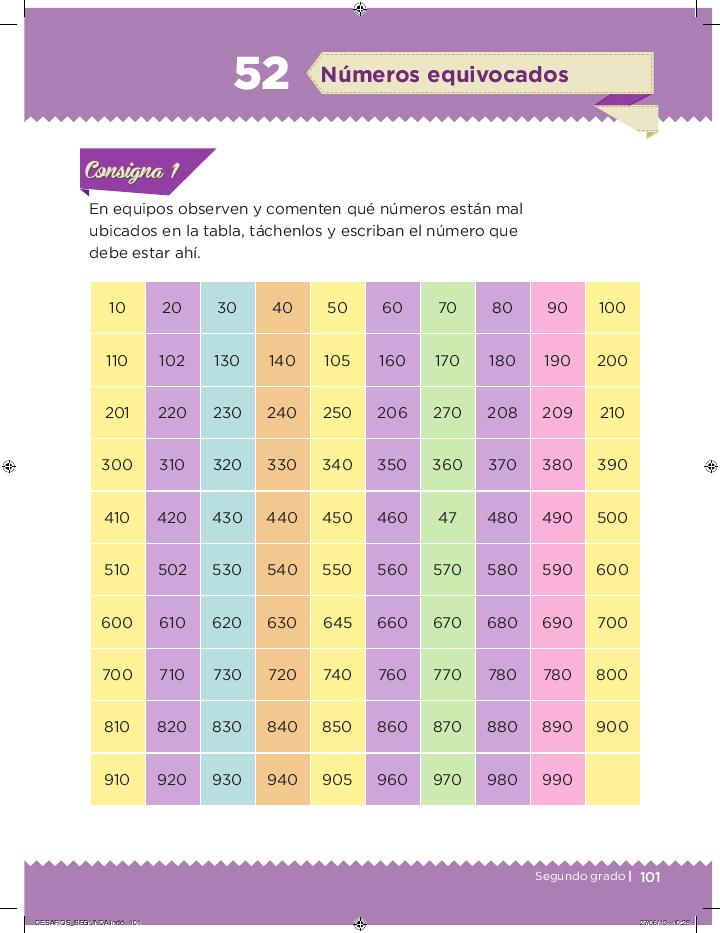 Numeros equivocados desafios matemáticos 2do bloque 5/2014-2015
