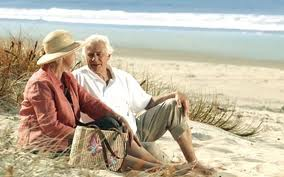 Retirement planning: retire safely & comfortably using 4% initial withdrawal rate