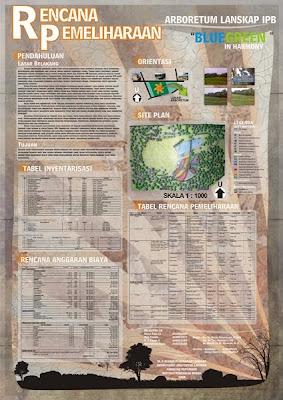 karangan pemeliharaan dan pemuliharaan alam sekitar