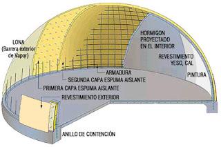bioconstrucciÓn en eared quÉ es una domo