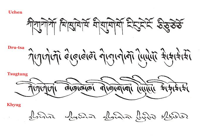 Traduction en tibétain pour tatouage Voyage Forum - alphabet tibétain tatouage