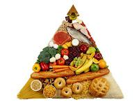 http://1.bp.blogspot.com/_-6RMPQ8tD50/TGSmQEQWmEI/AAAAAAAAACQ/XieNx1jzS-g/s1600/piramide-alimentar-guia-para-uma-alimentacao-saudavel-70-103-thumb-570.jpg