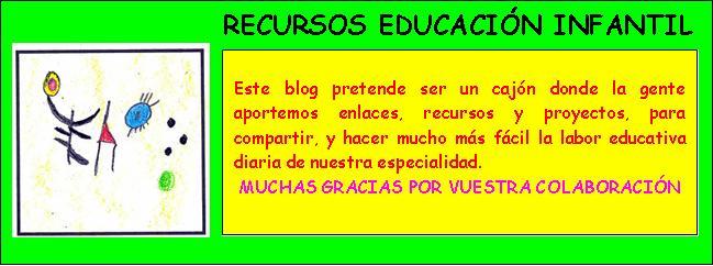 Recursos para Educación Infantil