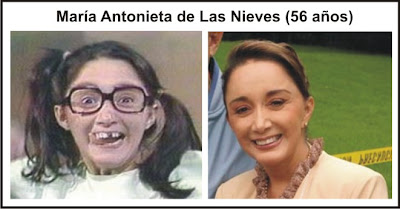 Antes e depois do Chaves