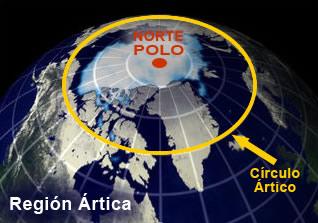 ¿Por qué el día polar dura seis meses?