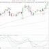 Nytt ATH i guldet (i USD)
