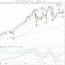 TA: Preliminär köpsignal i guld (USD)