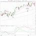 Börsen negativ igen