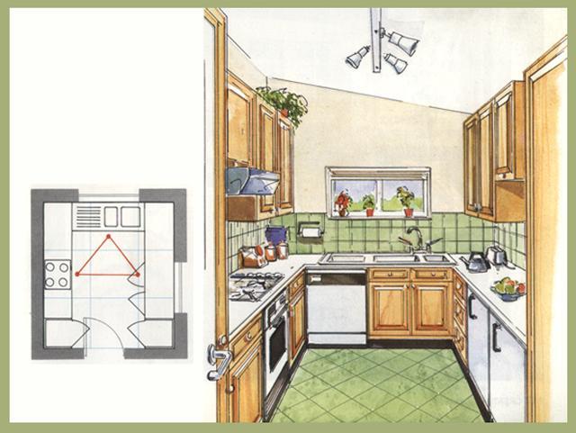 U arrangement in a Kitchen