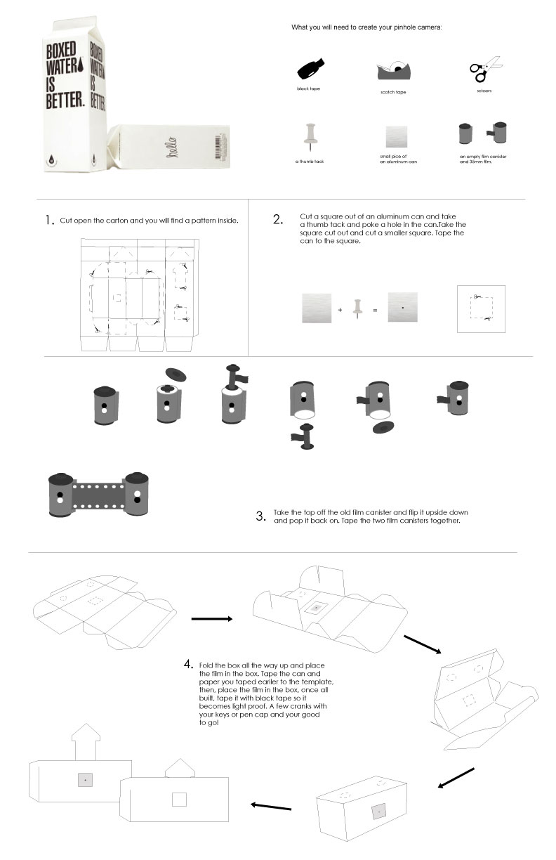 The First Camera Obscura Diagram Schematics Data Wiring Diagrams Of Metric Elsavadorla Photography Make Your Own