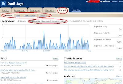 draft blogger.com tools untuk melihat kondisi visitor dan traffic blog website