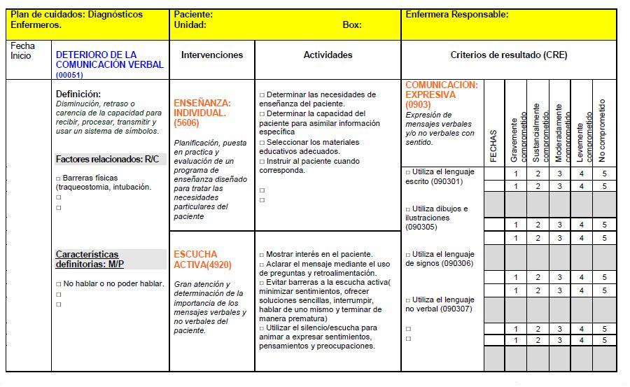 Revista electronica de Enfermeria Guayaquil-Ecuador: Plan de ...
