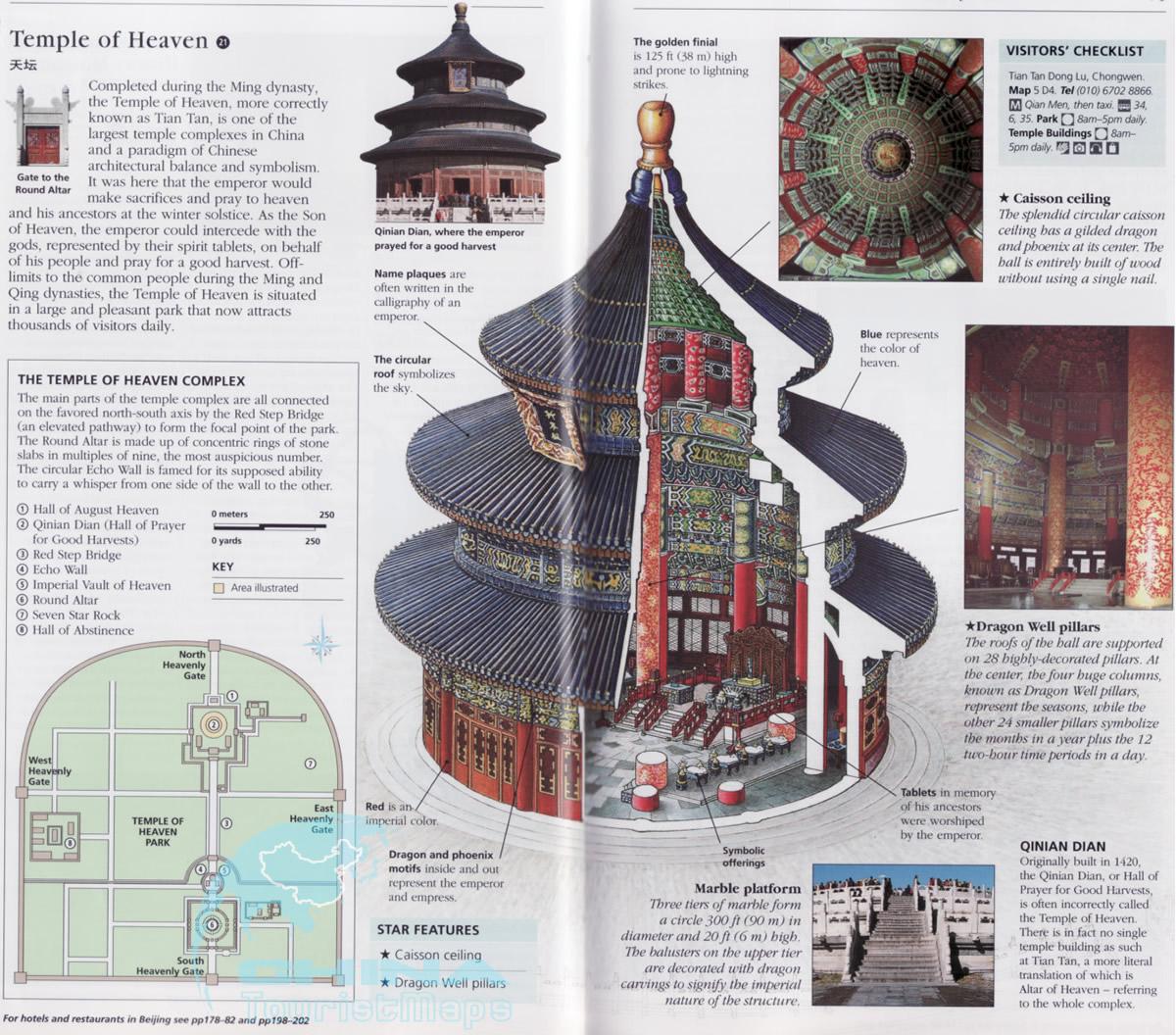 http://1.bp.blogspot.com/_-RKWUOENSNo/TK8eKRazwvI/AAAAAAAAC7I/vvzqTwVXrGE/s1600/temple-of-heaven+(1).jpg