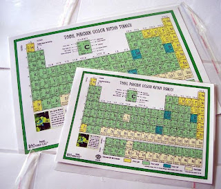 Ekstra shop and more tabel periodik unsur unsur kimia terkini tabel periodik unsur unsur kimia terkini ccuart Images