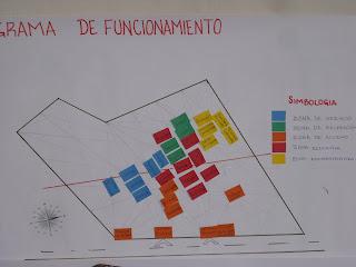 Dise O Arquitectonico Del Proyecto De Una Facultad De
